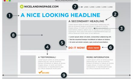 Landing Pages – The Ultimate Guide (Best Practices, Examples)