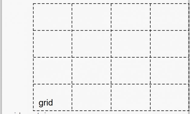 CSS Grid Tutorial: Beginner's Guide to Creating Layouts With Grid